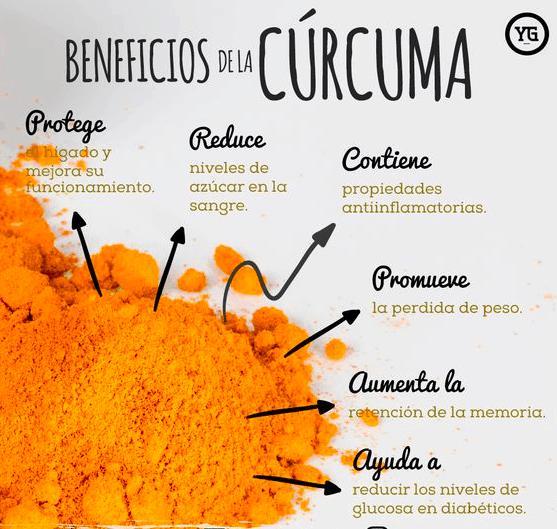 7 Superfoods que debes incorporar a tu dieta - Cúrcuma